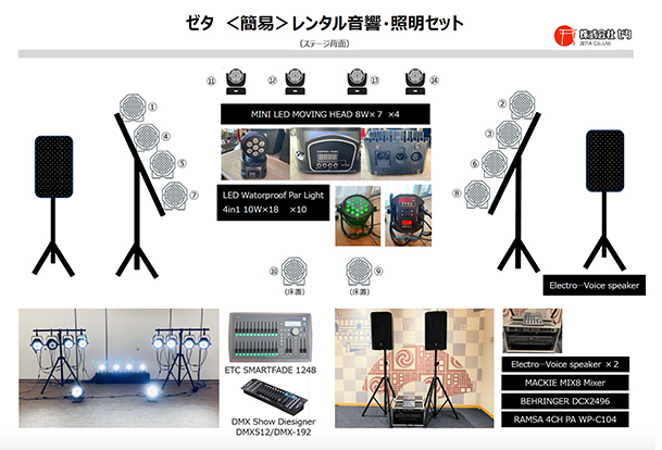 音響照明図